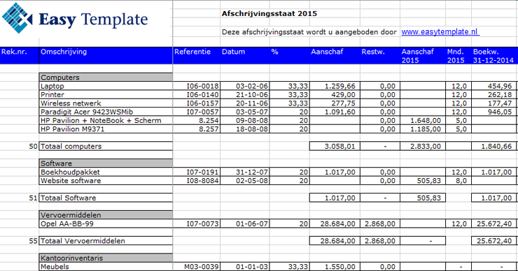 Afschrijvingen in Excel voorbeeld