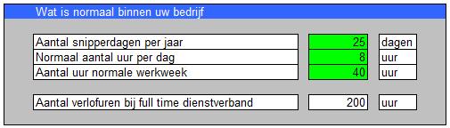 Aantal uren per week