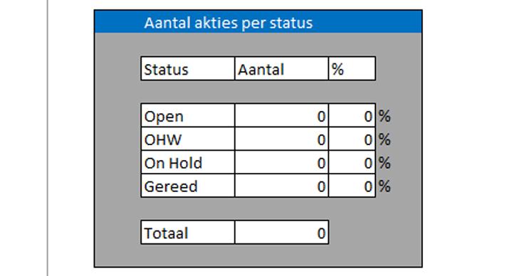 actielijst Excel