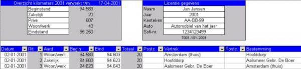 Invoer kilometerregistratie